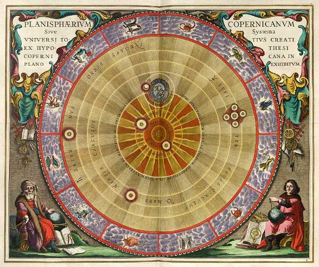 Copernicus's view of the solar system