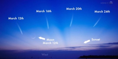 Comet Pan-STARRS Credit: Science@NASA